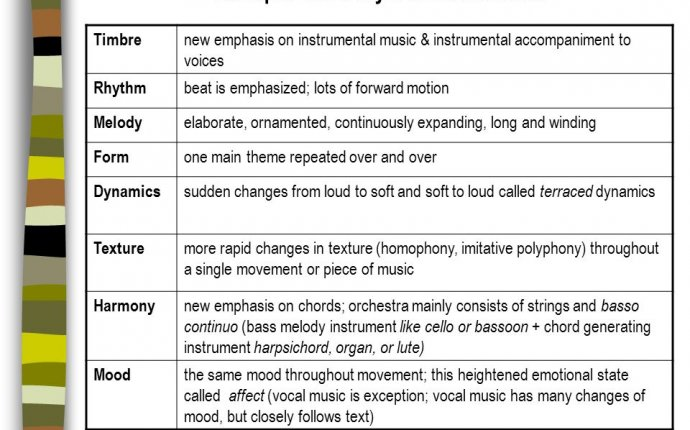 Music of the Baroque Period - ppt download