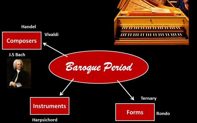 The Baroque Period ppt download
